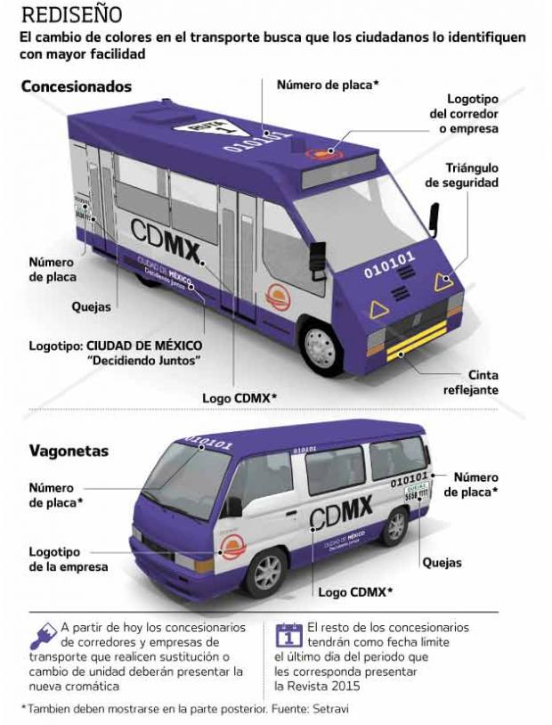 Cromatica para transporte publico
